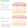 esfoliazione